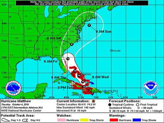 matthew tues afternoon