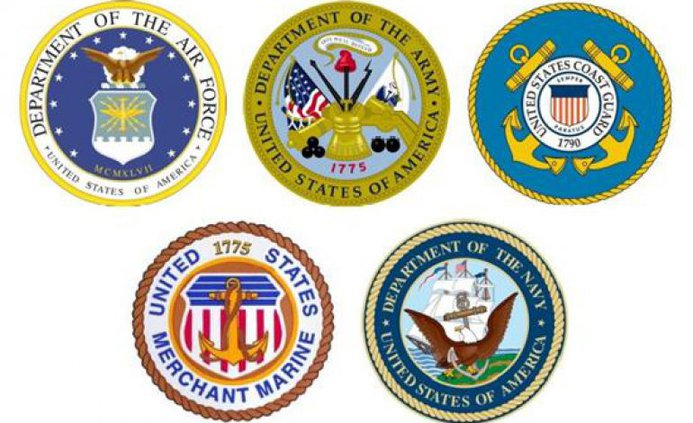 Image result for service academies