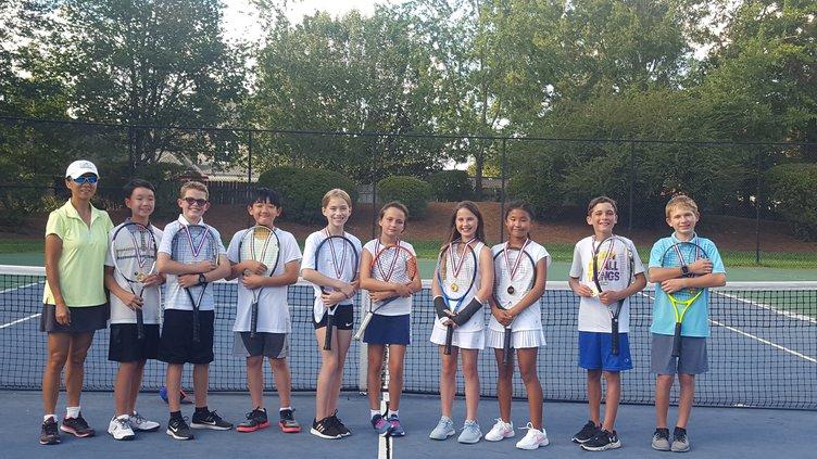 RH tennis